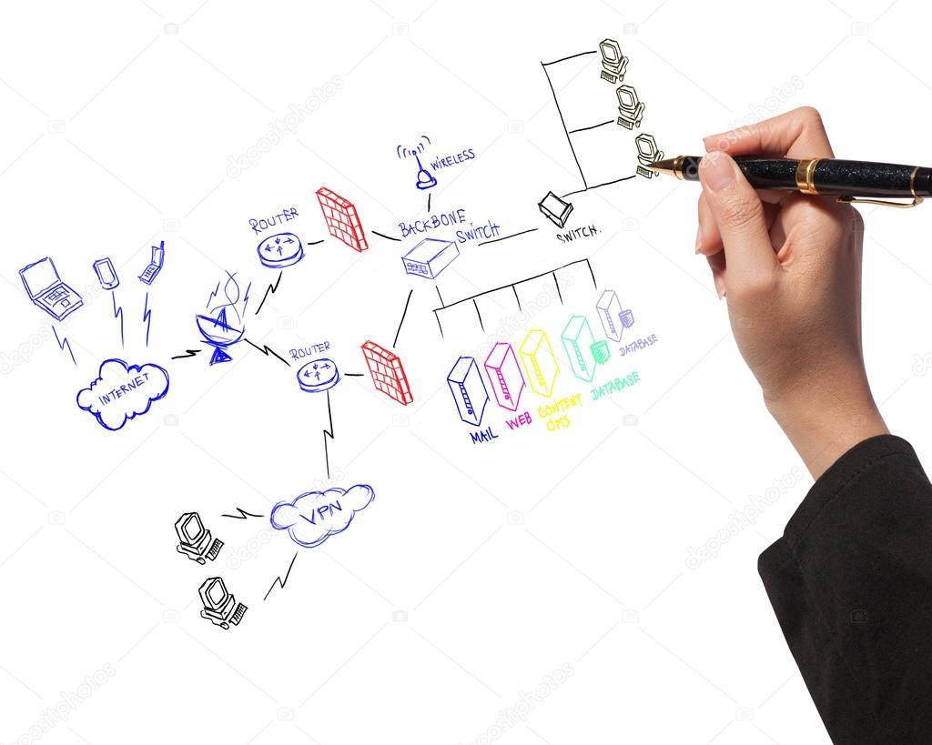 Simbologia de un diagrama de flujo ccuart Choice Image