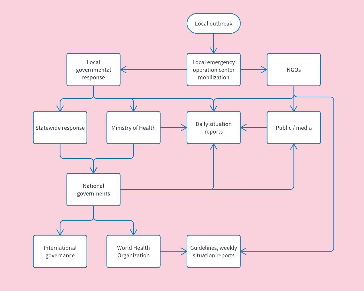 Ejemplos de diagrama de flujo ejemplos de diagrama de flujog ccuart Choice Image
